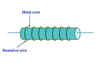 Wire-Wound-Resistors