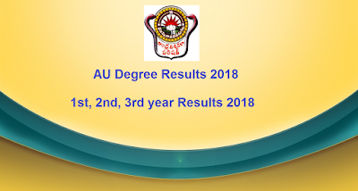 Manabadi AU Degree Results 2018, Andhra University Results 2018 Schools9