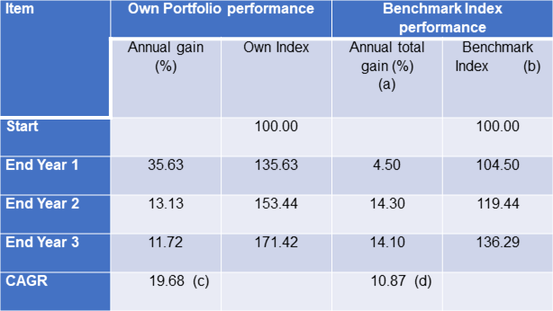 Comparing benchmarks