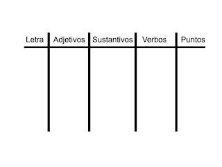 tutti frutti Sustantivos, adjetivos y verbos