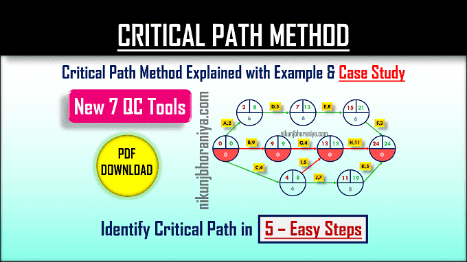 Critical Path Method with Example  PDF