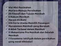Pernikahan Barokah Menurut Al-Quran dan As-Sunah | Download PowerPoint