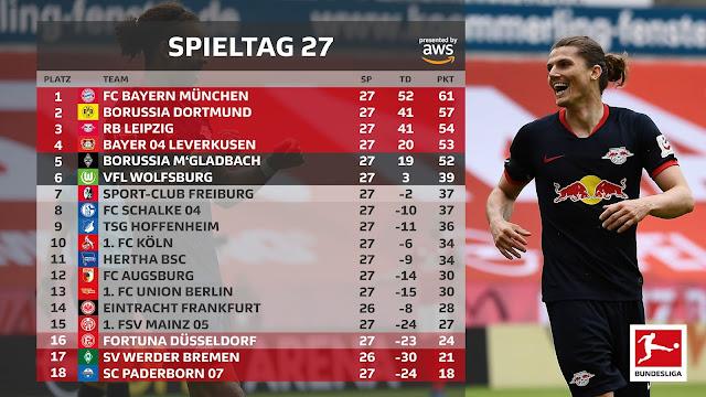 Prediksi Eintracht Frankfurt vs Freiburg