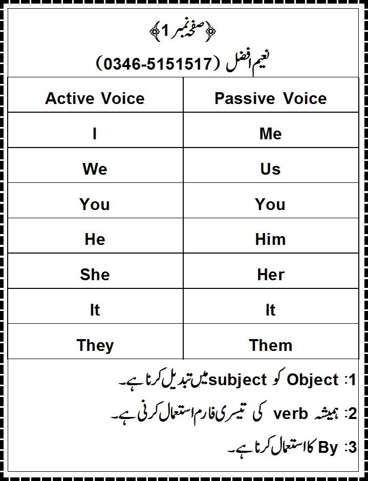 urdu 2 english  passive voice