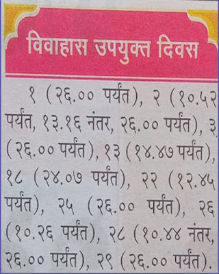 Marathi Shubh Vivah and Shadi Muhurat in July 2021