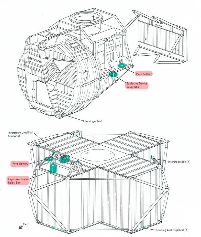 Exo Cruiser: LEM EDS, Lunar Module Explosive Devices