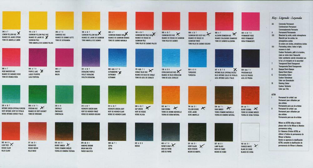 namn på färger