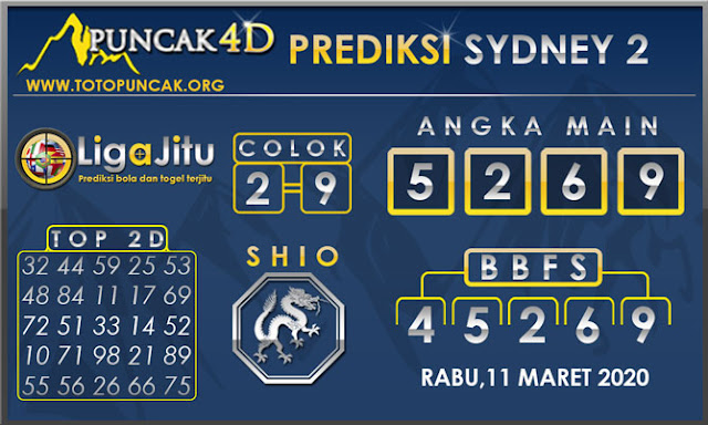 PREDIKSI TOGEL SYDNEY2 PUNCAK4D 11 MARET 2020