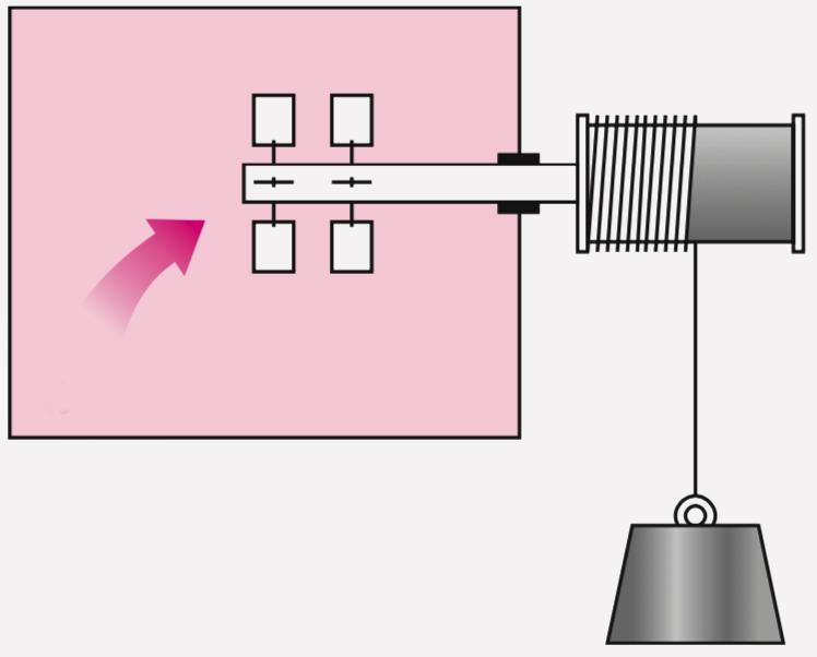 Contoh keterbtaasan hukum I termodinamika menjelaskan proses panas