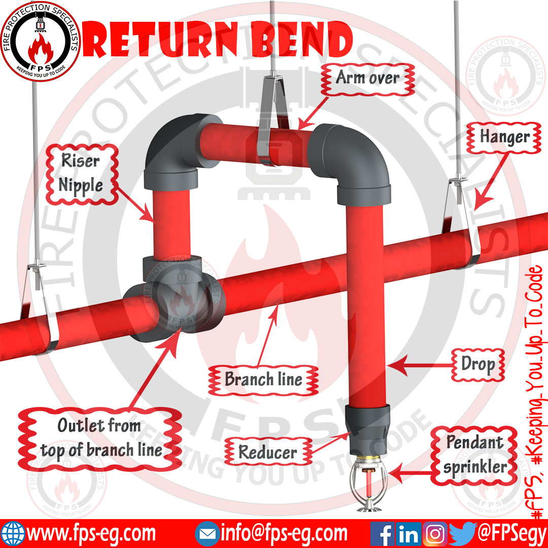 Return bend requirements according to NFPA 13 - Fire Protection ...