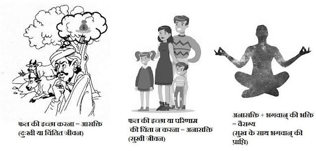 आसक्ती, विरक्ति और अनासक्ति का अर्थ क्या है? asakti anasakti virakti Kya hai