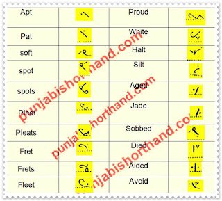 pitman-book-shorthand-exercise-83