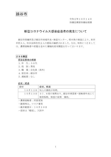 新型コロナウイルス感染症患者の発生について(10月14日発表)