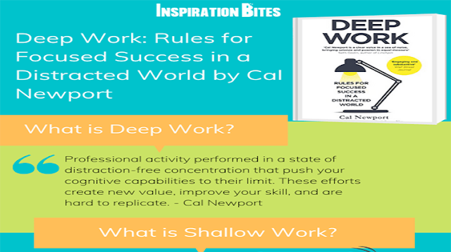 Deep Work Summary: How to Focus amidst a World of Distraction World By Cal Newport #infographic