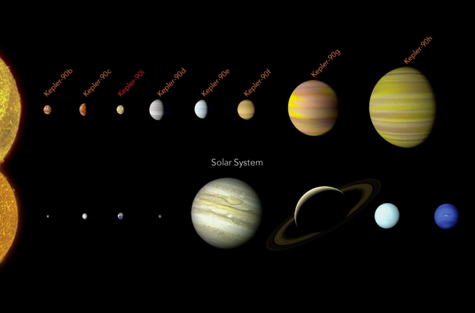 artists concept our solar system solar system - HD1600×1057