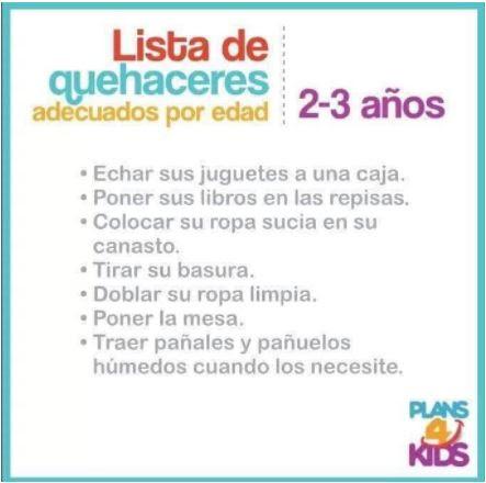 Lista de quehaceres para niños de 2-3 años.