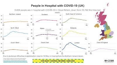 180520 people in hospital uk GOV