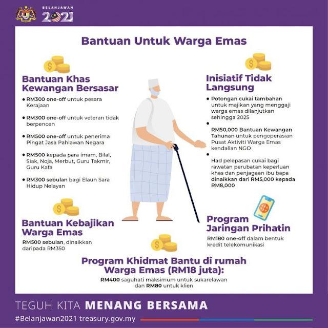 Bantuan kepada Warga Emas RM500 Dari JKM 2021
