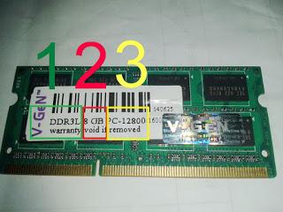 tipe-tipe RAM Laptop