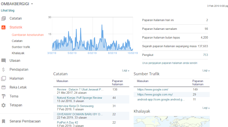 Misi Naikkan Pageviews #8