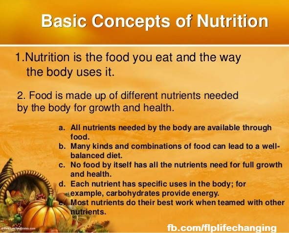 the different nutrients needed by the body and their functions Primary (macro) nutrients primary (macro) activates enzymes and controls their reaction rates these three are needed in lesser amounts that the primary.