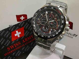 Gambar Jam Tangan Swiss Army