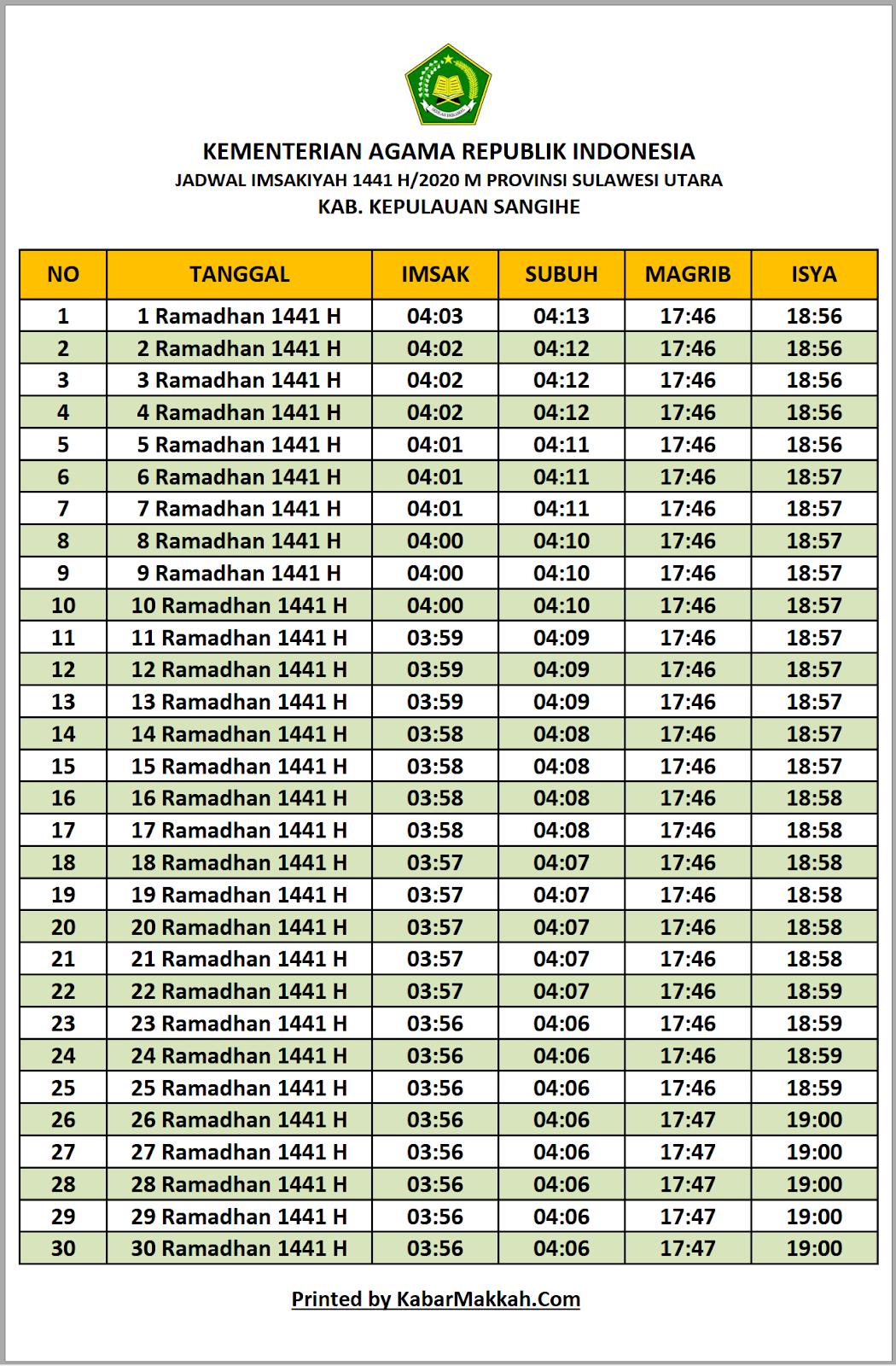Jadwal Puasa Kepulauan Sangihe 2020
