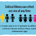 The importance of critical illness insurance.