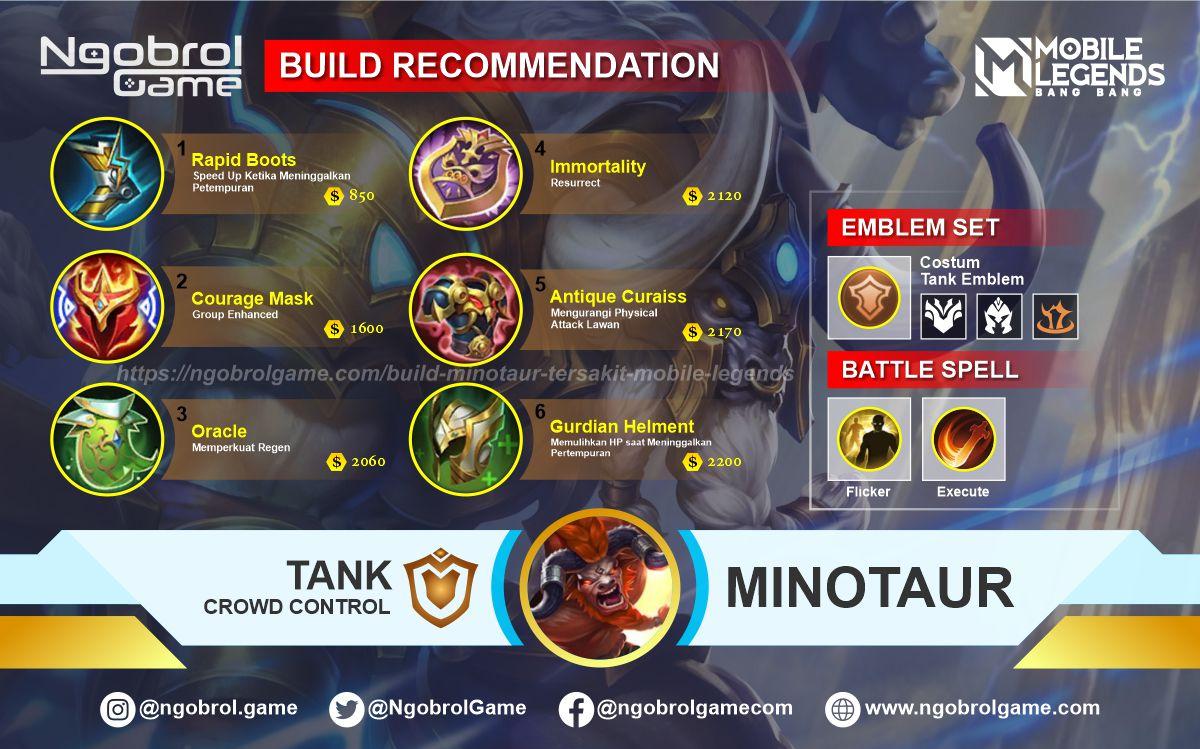 Build Minotaur Tersakit 2021 Mobile Legends