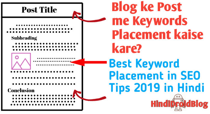 Blog ke post me Keywords Placement kaise kare? best keywords placement in seo tips 2020 in hindi