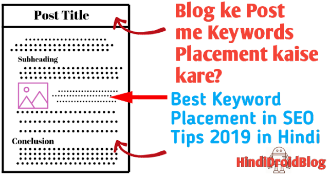 Blog ke post me Keywords Placement kaise kare? best keywords placement in seo tips 2019 in hindi