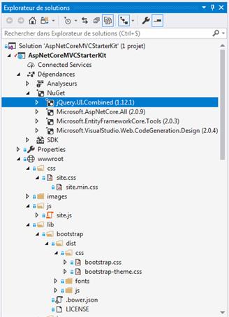 ASP.NET Core 2.0 Structure
