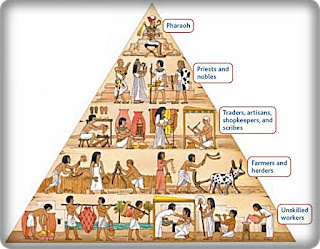 Ancient Egyptian Government Officials
