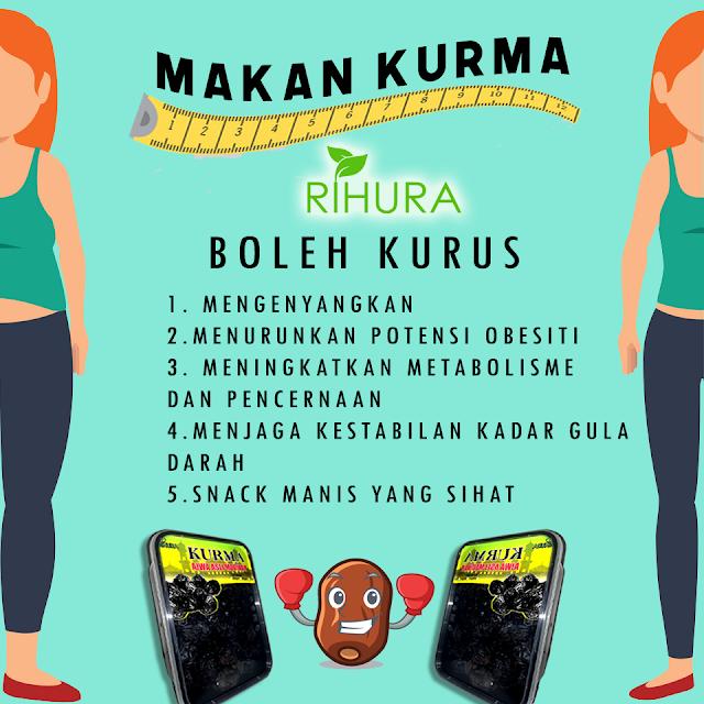 Diet Kurus Dengan Kurma Ajwa Rihura   Jadual Diet PERCUMA