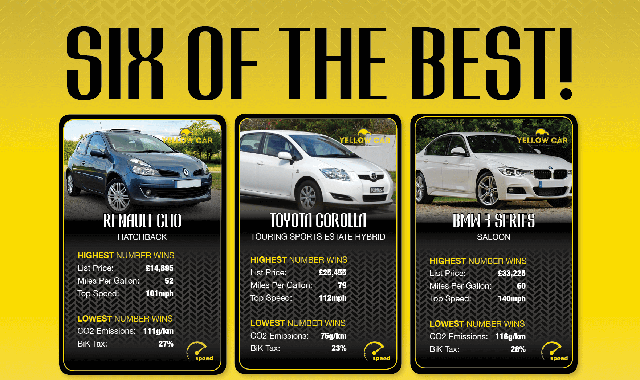 6 Top Company Cars For 2020 #infographic