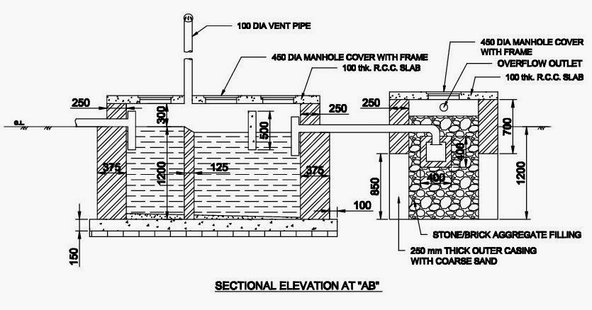 Septic Tank Drawing, Septic Tank, Soak Pit Drawing, Soak Pit, Sectional Elevation of Septic Tank, Sectional Elevation of Soak Pit