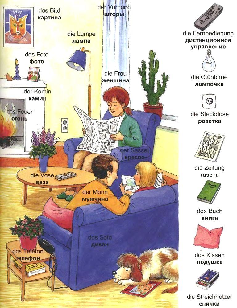 Беседы по картинкам английский