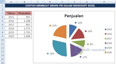 Contoh Grafik Pie di Excel