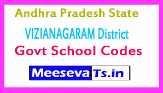 VIZIANAGARAM District Govt School Codes in Andhra Pradesh State