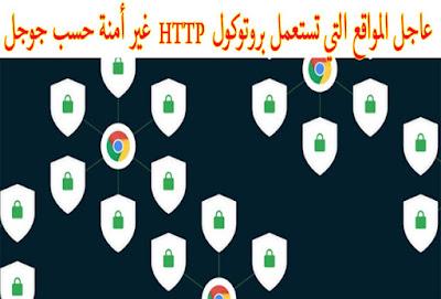عاجل-المواقع-التي-تستعمل-بروتوكول-HTTP-غير-أمنة-حسب-جوجل-http-is-not-secure