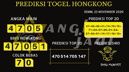 Prediksi Togel Angka Jitu Hongkong Senin 23 November 2020