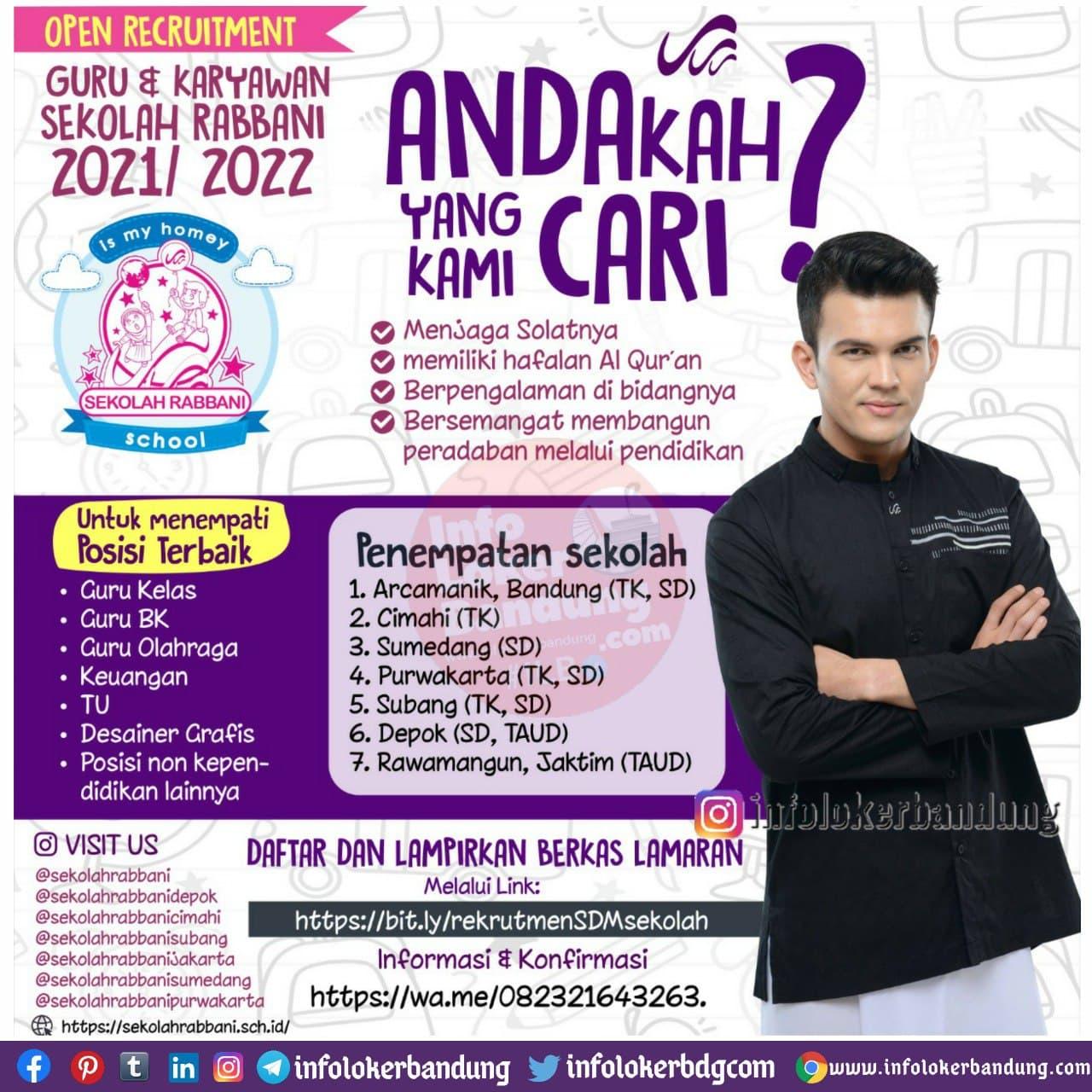 Lowongan Kerja Sekola Rabbani Bandung Desember 2020