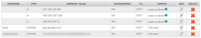 Registros DNS configurados para blogger