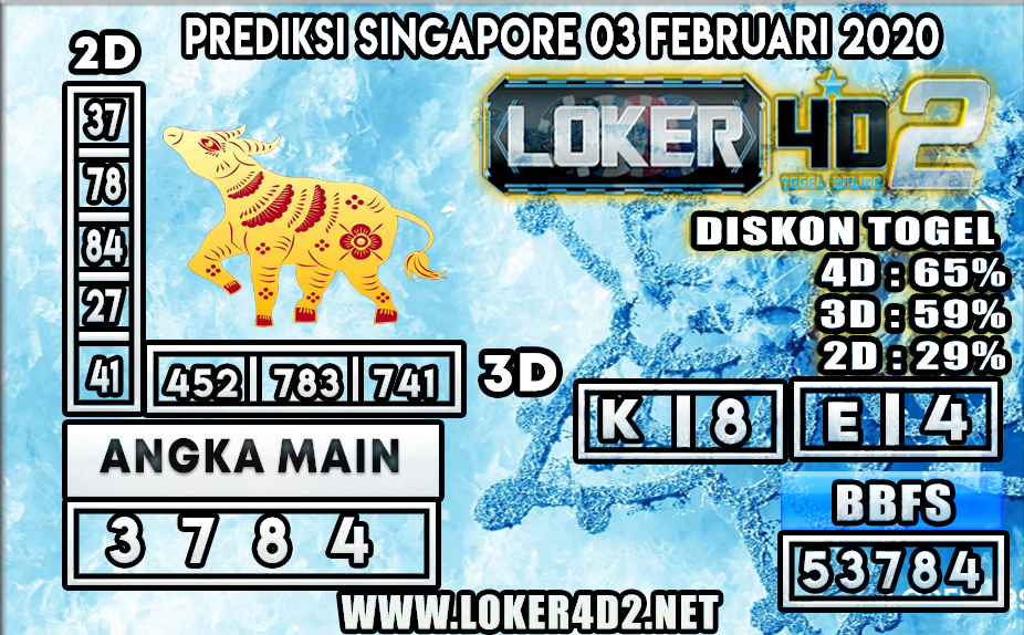 PREDIKSI TOGEL SINGAPORE LOKER4D2 03 FEBRUARI 2020