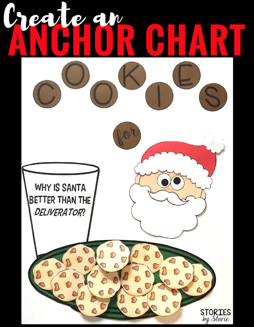 This cookie-themed anchor chart can be used with How Santa Lost His Job. While reading the story, students can add reasons why Santa is better than The Deliverator to the cookies.
