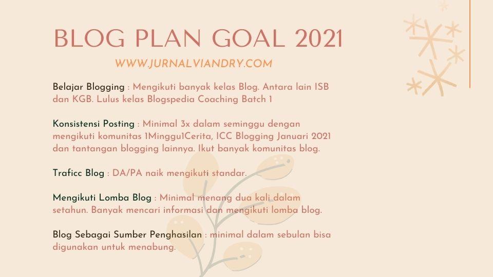 Goal blog plan viandri