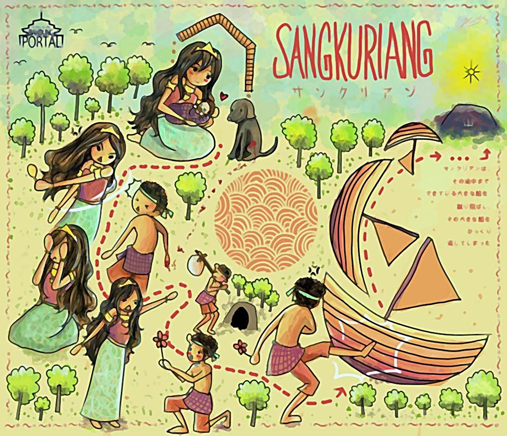 gambar ilustrasi dongeng cerita rakyat sangkuriang