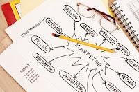 Bahasa Marketing Yang Terbukti Efektif dan Ampuh Untuk Memasarkan Bisnis