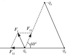 soal gaya coulomb 2