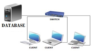 Jobsheet DataBase Server Mapel ASJ kelas XI dan XII